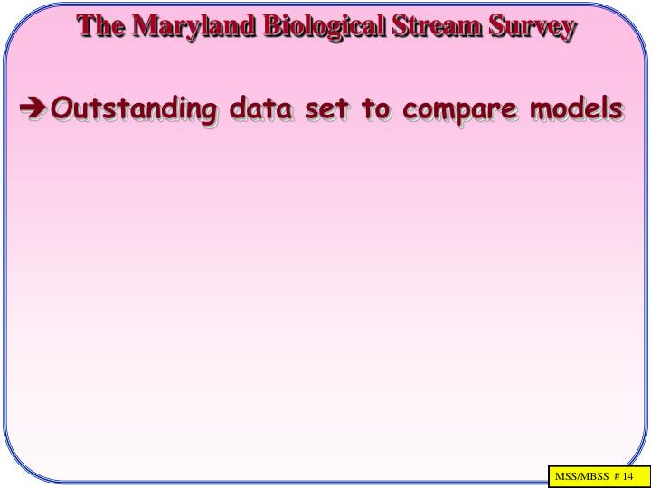The Maryland Biological Stream Survey