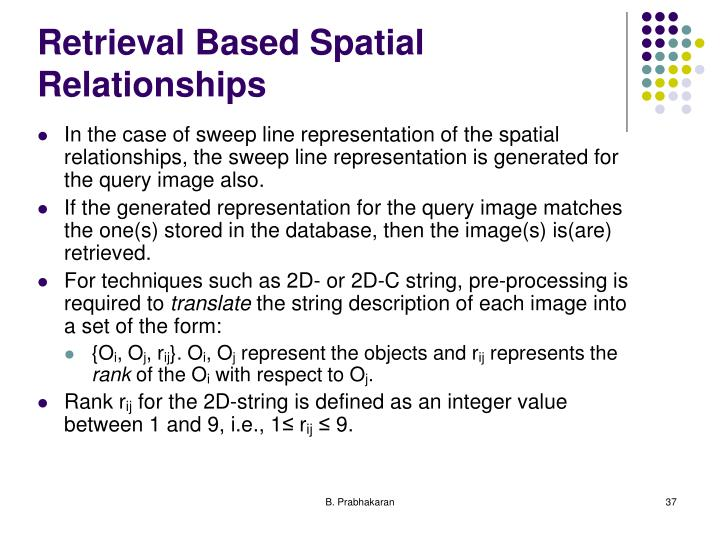 Retrieval Based Spatial Relationships