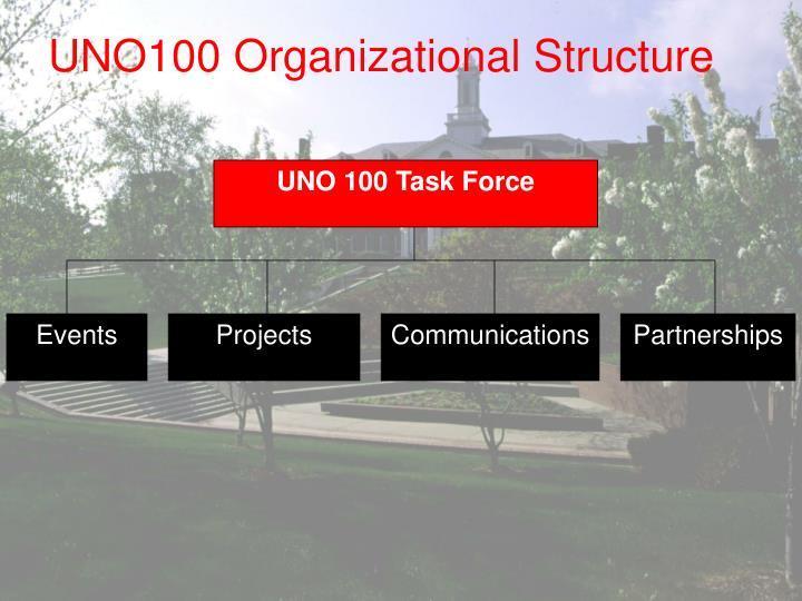 UNO100 Organizational Structure