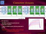 correction elements