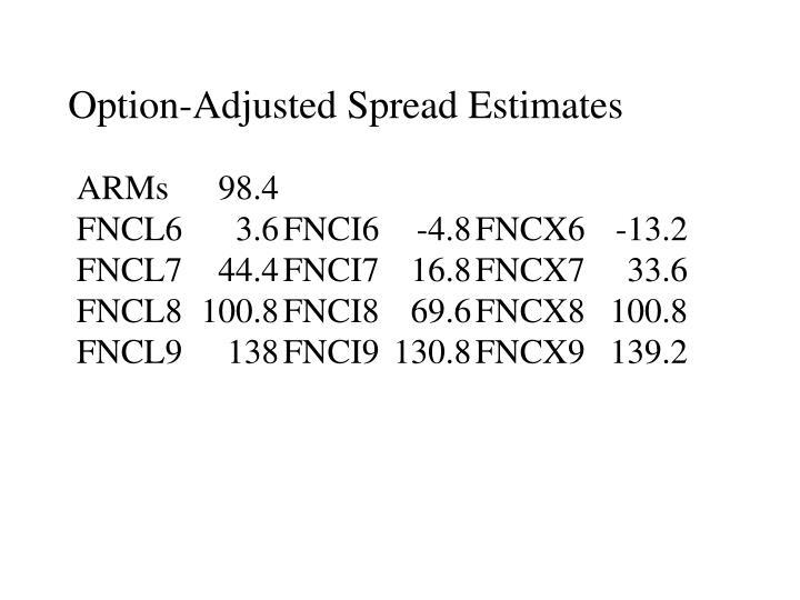 Option-Adjusted Spread Estimates
