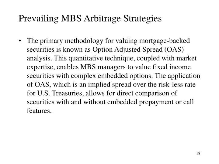 Prevailing MBS Arbitrage Strategies