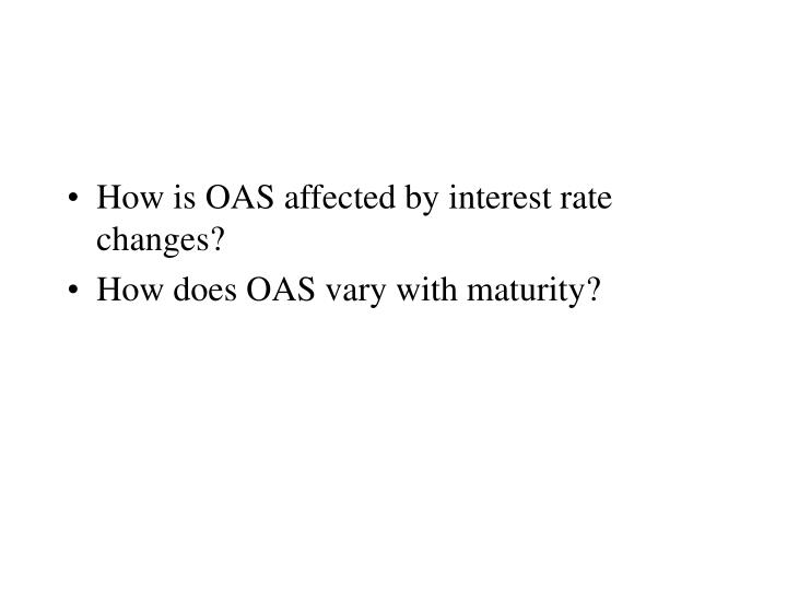 How is OAS affected by interest rate changes?