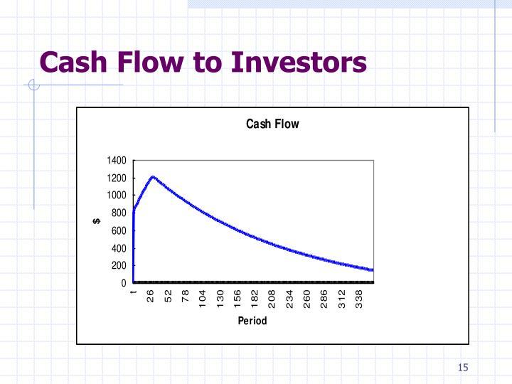 Cash Flow to Investors