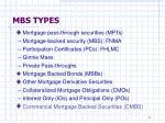 mbs types