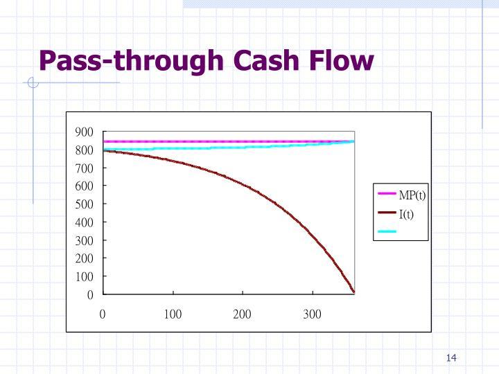 Pass-through Cash Flow