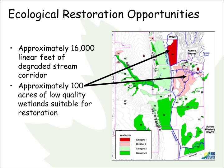 Ecological Restoration Opportunities