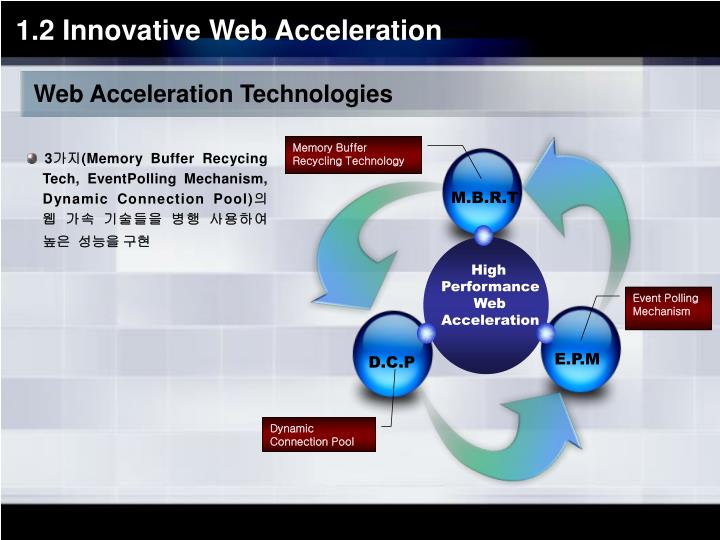 Web Acceleration Technologies