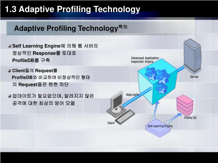 Adaptive Profiling Technology