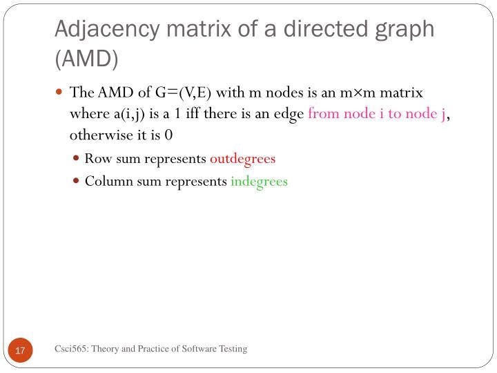 Adjacency matrix of a directed graph (AMD)