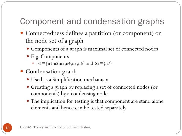 Component and condensation graphs