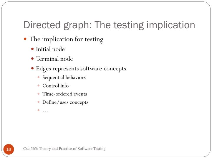 Directed graph: The testing implication