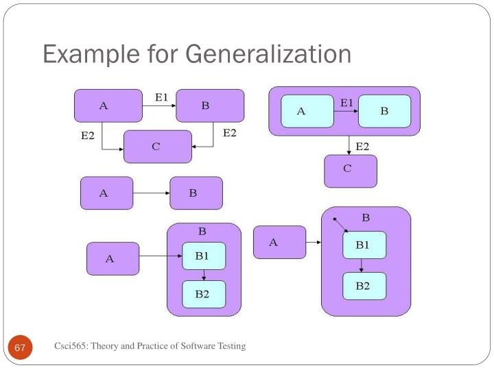 Example for Generalization