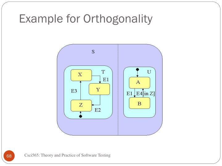 Example for Orthogonality