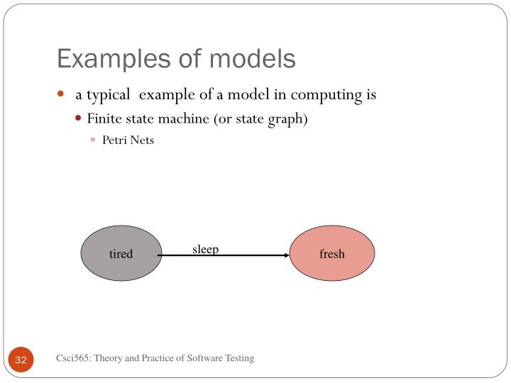 Examples of models