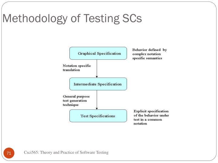Methodology of Testing SCs