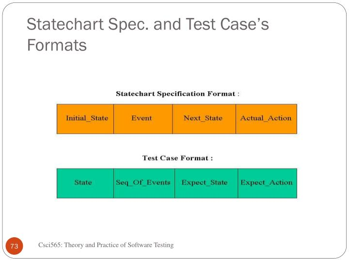 Statechart Spec. and Test Case's Formats