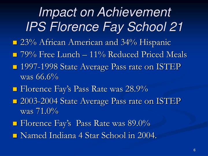 Impact on Achievement