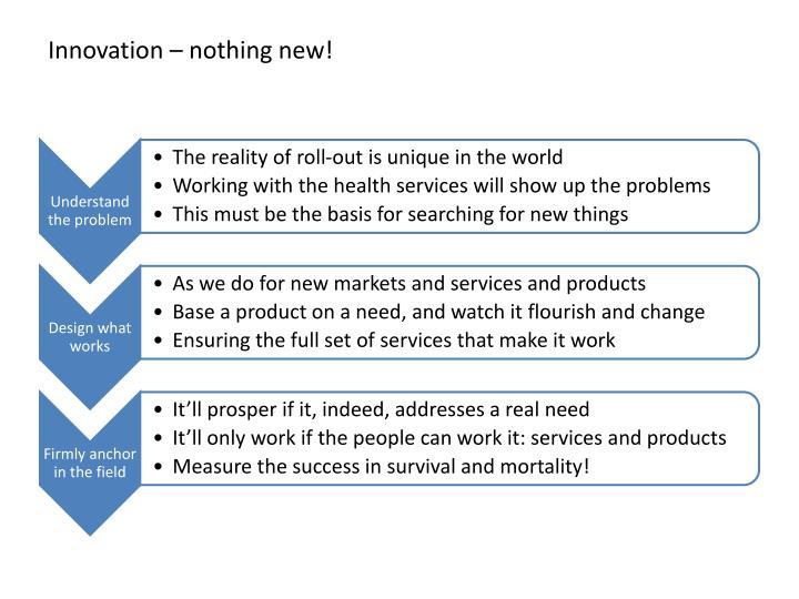 Innovation – nothing new!