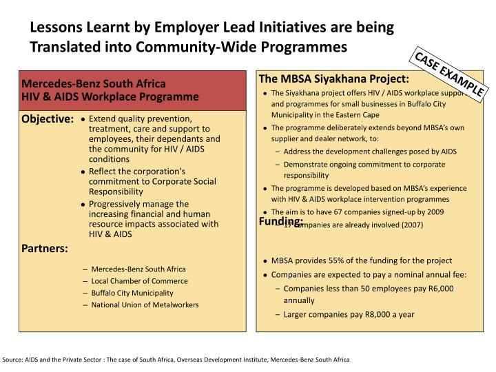 Lessons Learnt by Employer Lead Initiatives are being Translated into Community-Wide Programmes