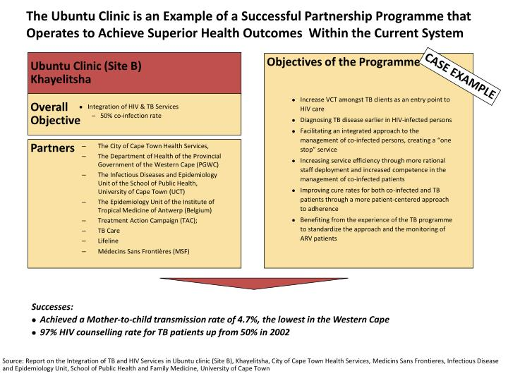 The Ubuntu Clinic is an Example of a Successful Partnership Programme that Operates to Achieve Superior Health Outcomes  Within the Current System