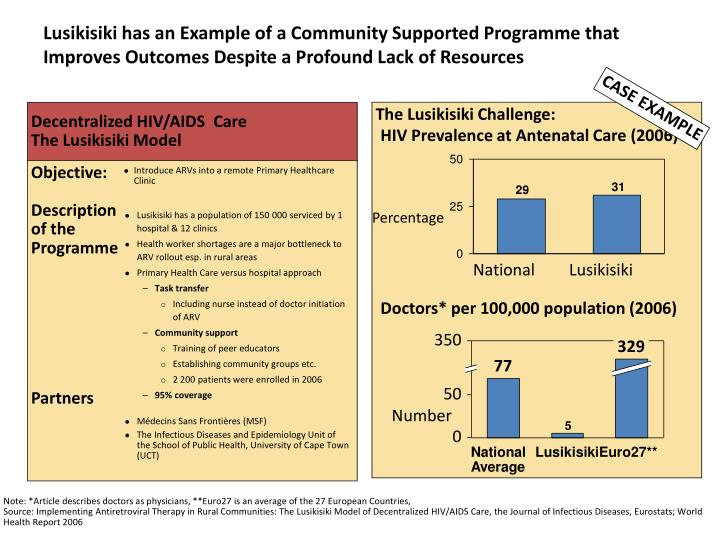 Lusikisiki has an Example of a Community Supported Programme that Improves Outcomes Despite a Profound Lack of Resources