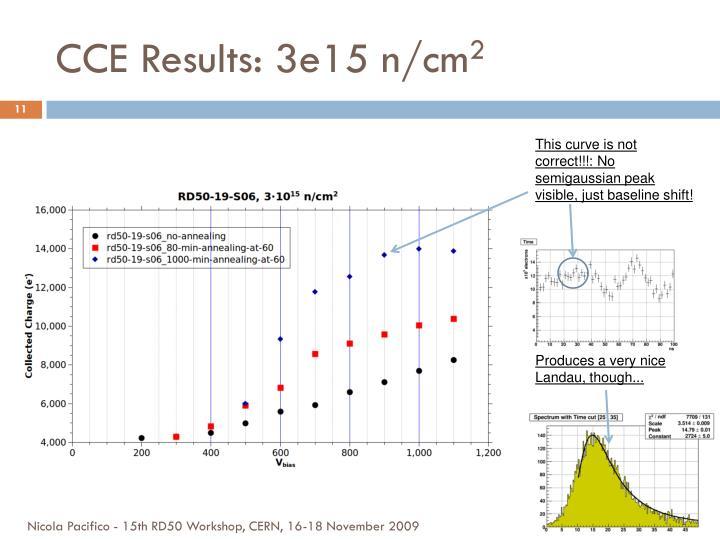 CCE Results: 3e15