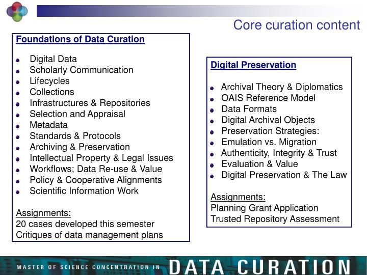 Core curation content