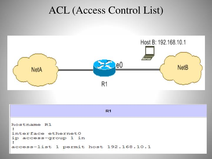 ACL (Access Control List)