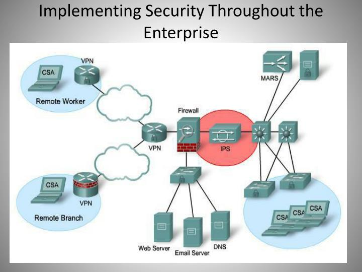 Implementing Security Throughout the Enterprise