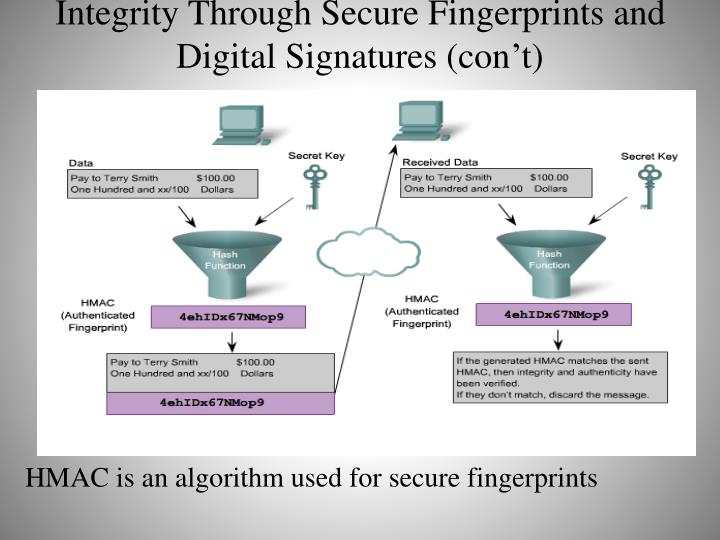 Integrity Through Secure Fingerprints and Digital Signatures (con't)