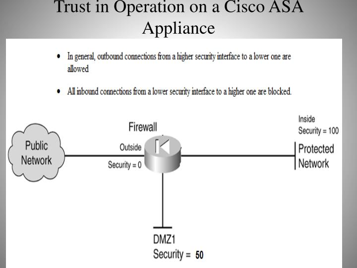 Trust in Operation on a Cisco ASA Appliance