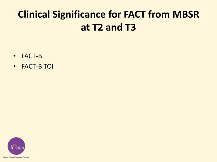 Clinical Significance for FACT from MBSR at T2 and T3
