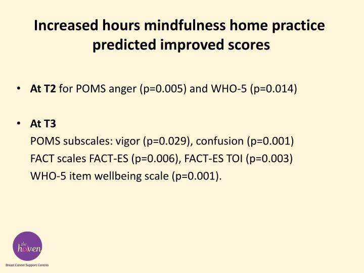Increased hours mindfulness home practice