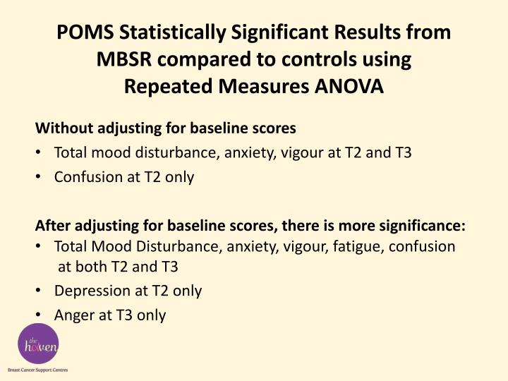 POMS Statistically Significant Results from MBSR compared to controls using