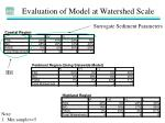evaluation of model at watershed scale
