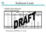 sediment loads