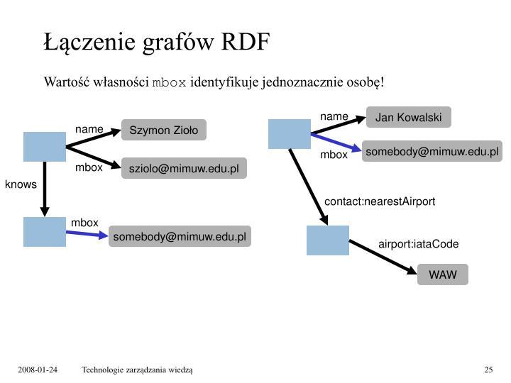 Łączenie grafów RDF