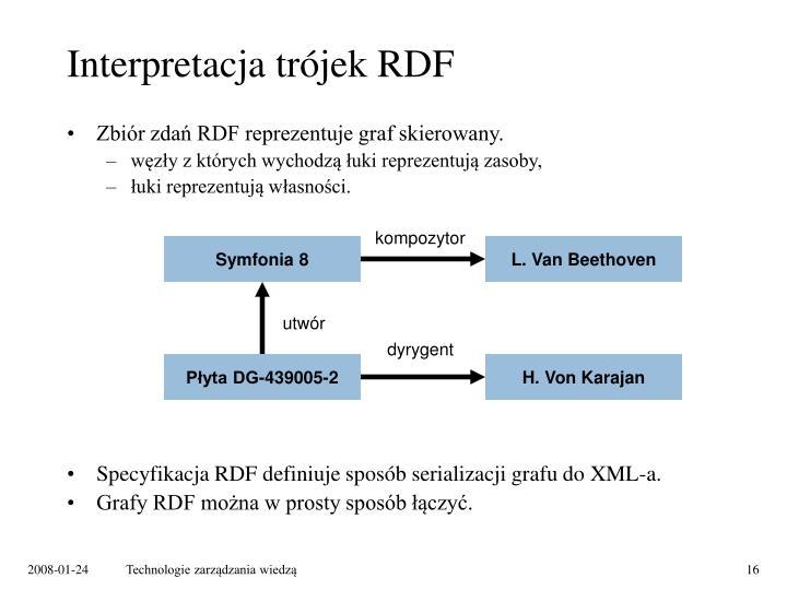 Interpretacja trójek RDF