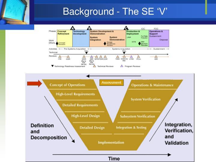 Background - The SE 'V'