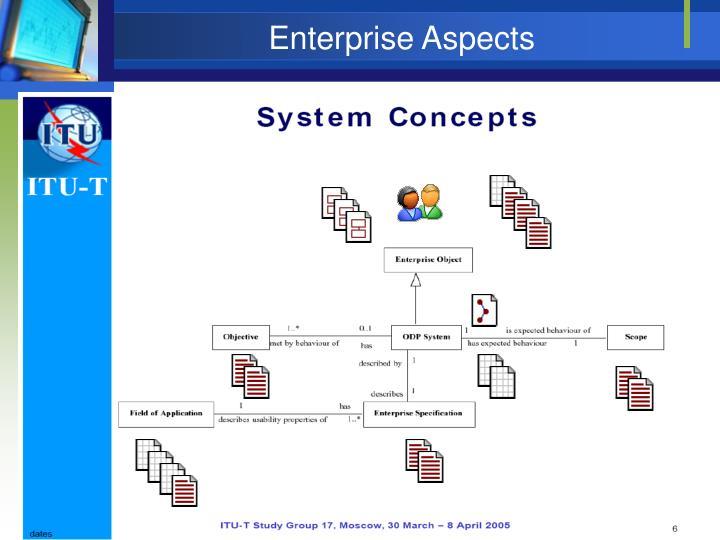 Enterprise Aspects