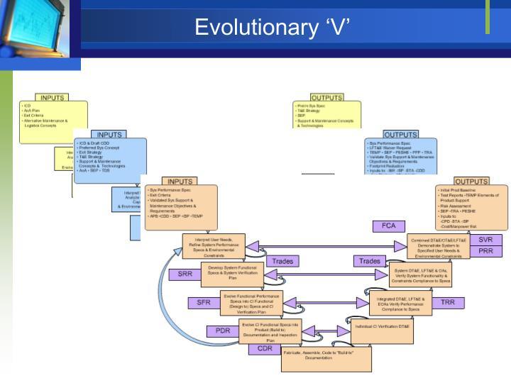 Evolutionary 'V'