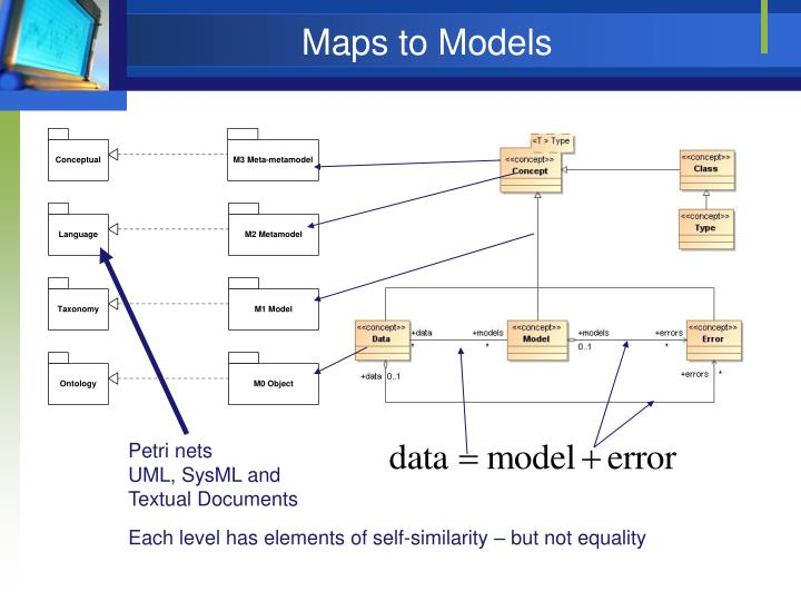 Maps to Models