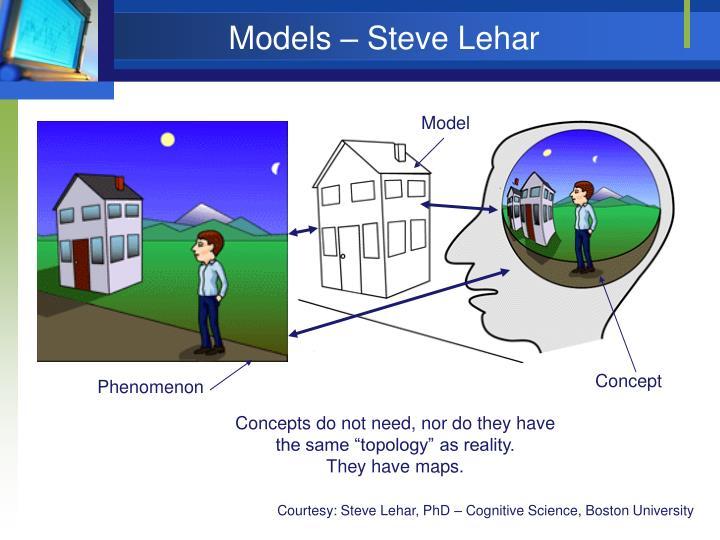 Models – Steve Lehar
