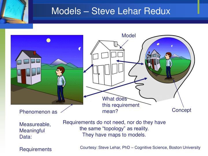 Models – Steve Lehar Redux
