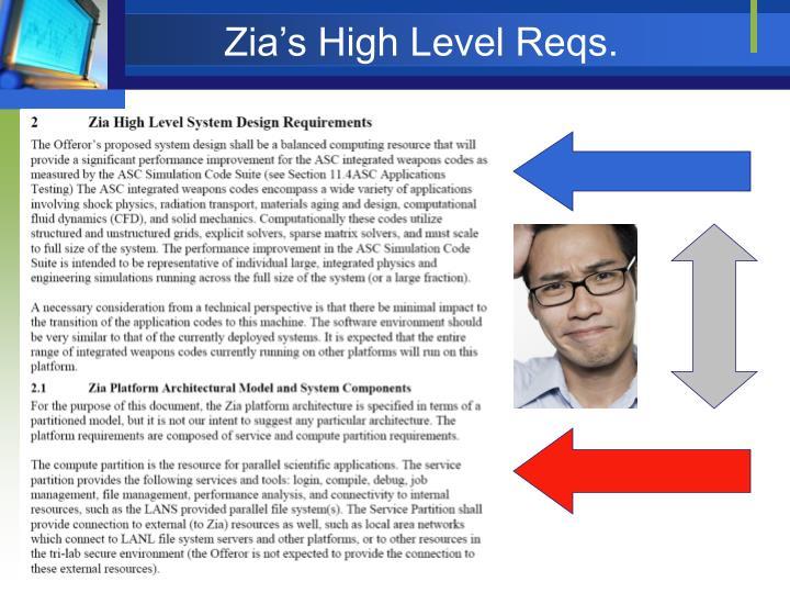 Zia's High Level Reqs.