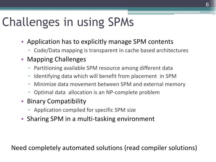 Challenges in using SPMs