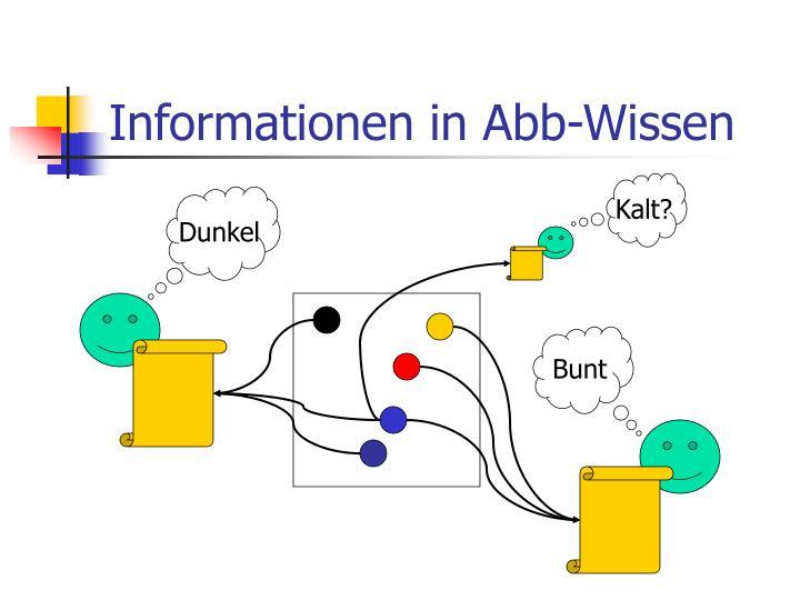 Informationen in Abb-Wissen