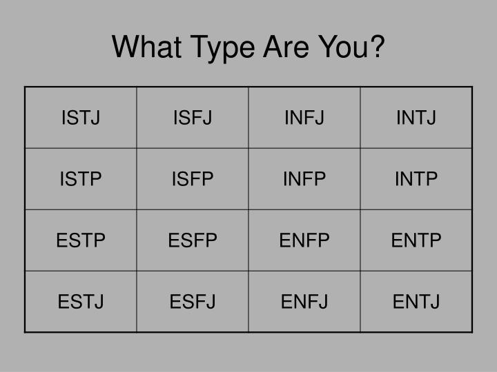 What Type Are You?