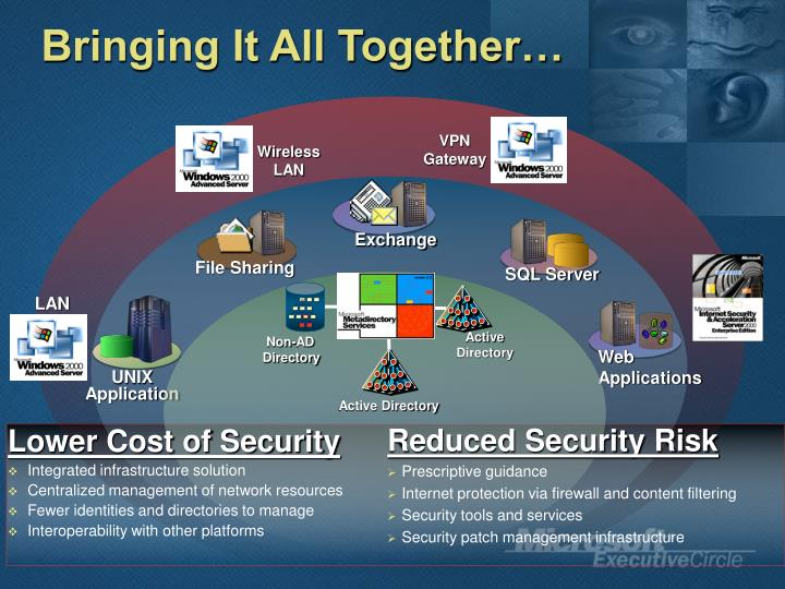 Lower Cost of Security
